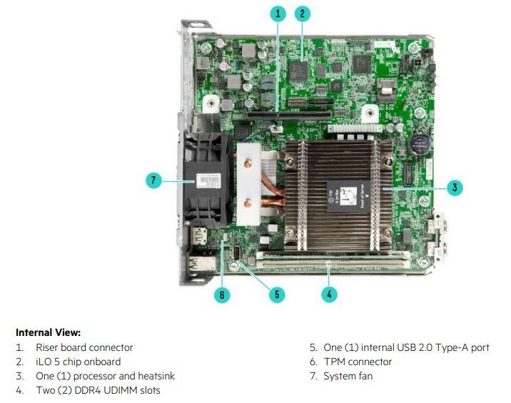 HPE ProLiant MicroServer Gen10 Motherboard