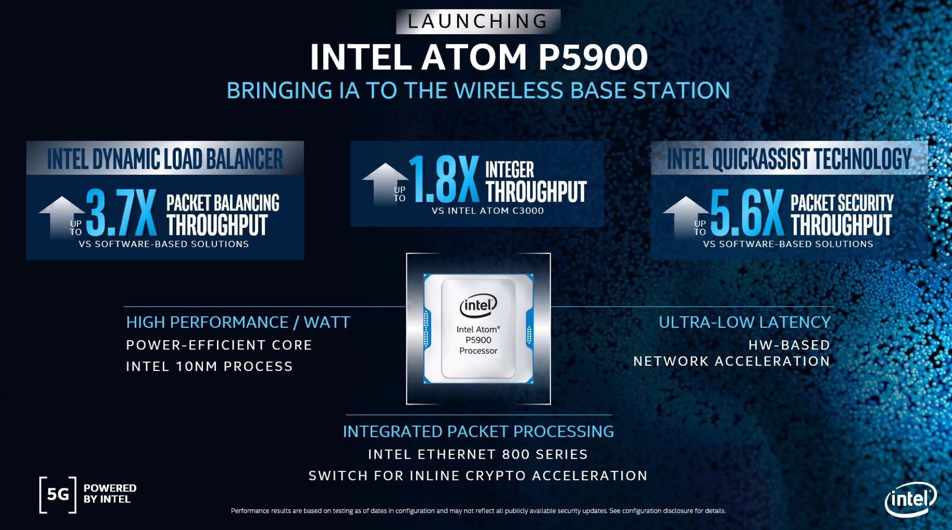 Intel Atom P5900 Overview Slide