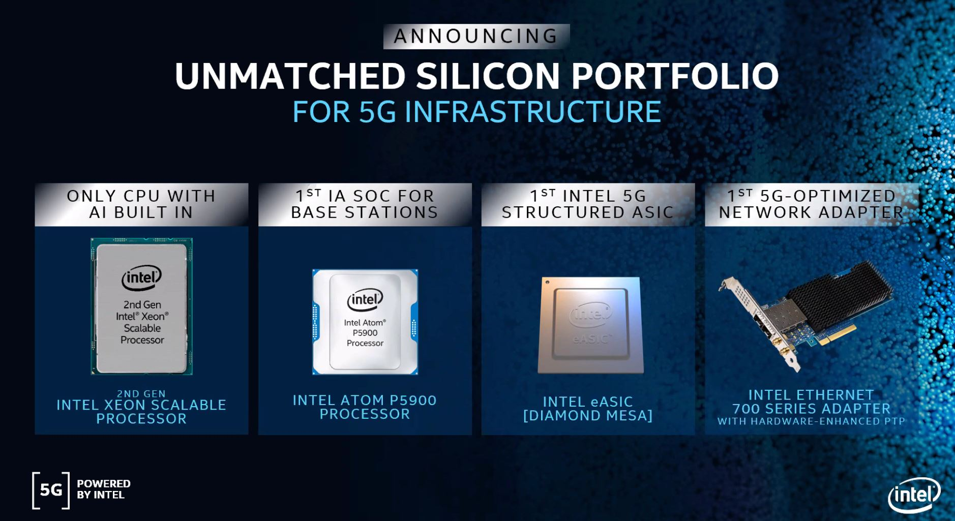 Intel Atom P5900 Series Along With EASIC Diamond Mesa And Intel Ethernet 700 With Hardware PTP