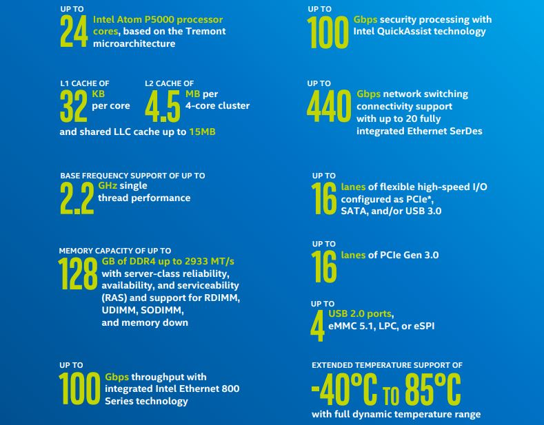 Intel Atom P5900 Series Key Features