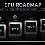 AMD CPU Roadmap Zen 1 To Zen 4 5nm In 2022 FAD 2020