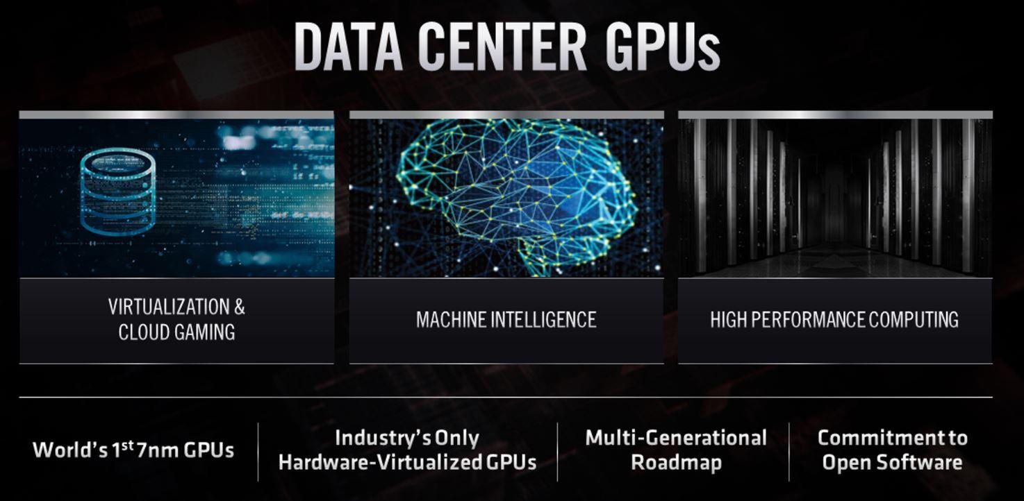 AMD Data Center GPUs FAD 2020