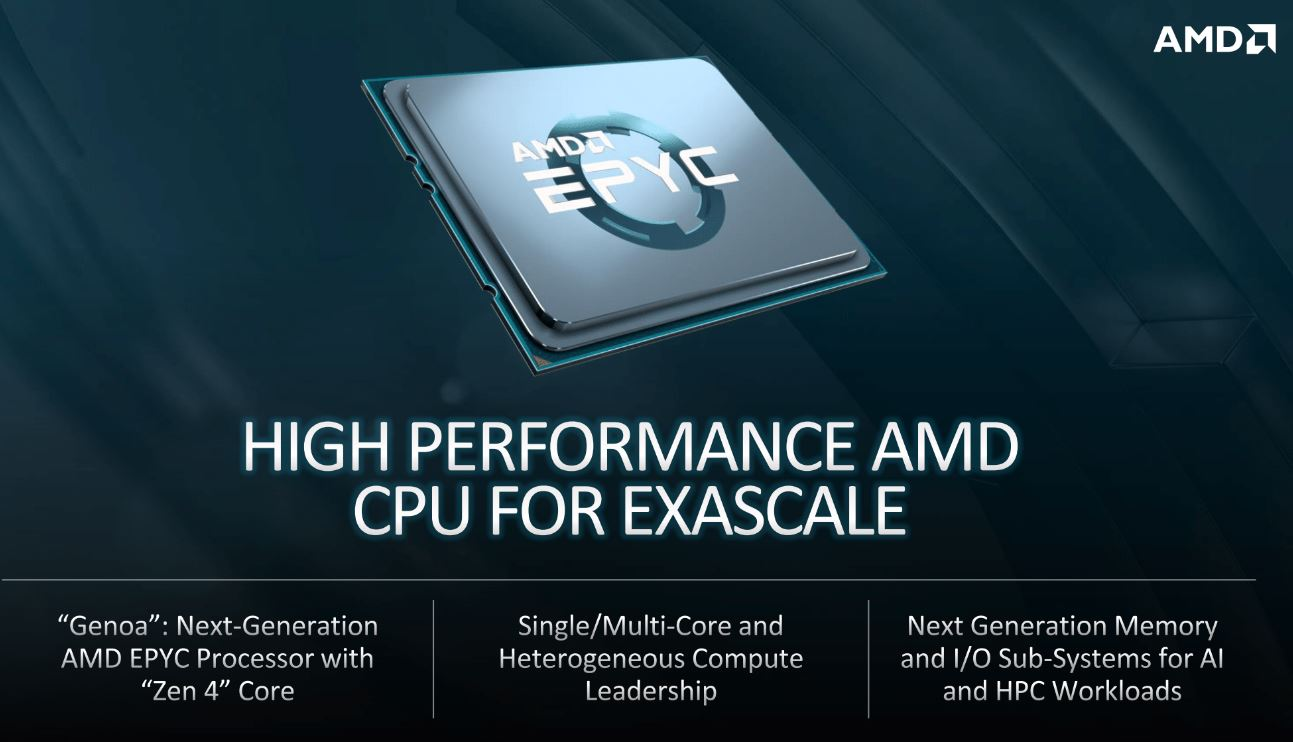 AMD EPYC Zen 4 Genoa For El Capitan