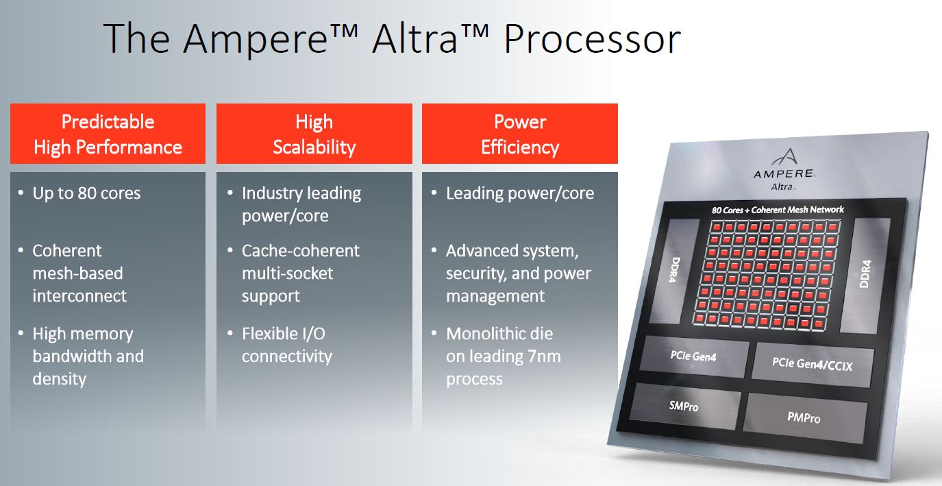 Ampere Altra Introduction