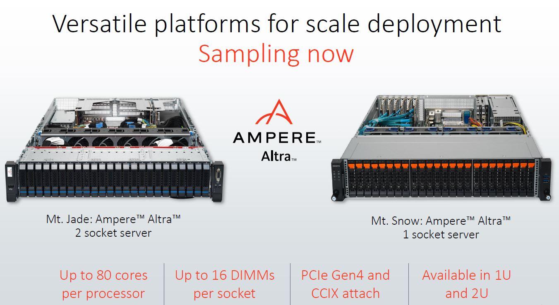 Ampere Altra Platforms