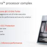 Ampere Altra Processor Complex
