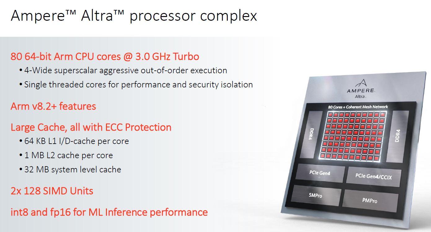 Ampere Altra Control Processors