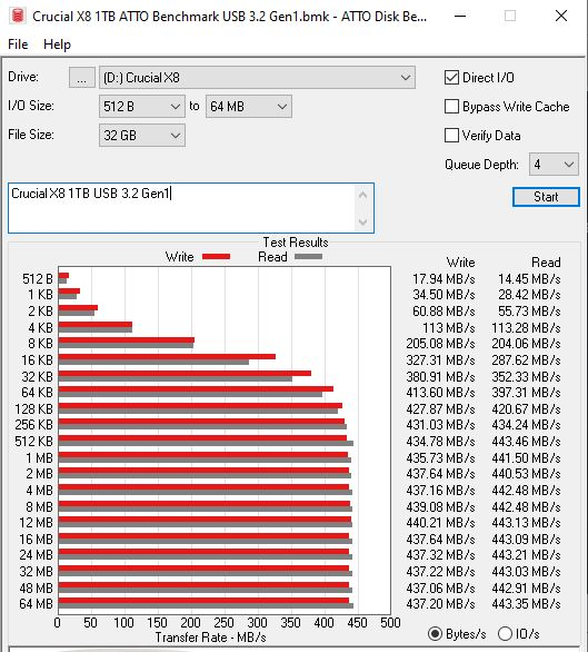Crucial 1TB X8 SSD USB 3.2 Gen1 Blackmagic Speed Test