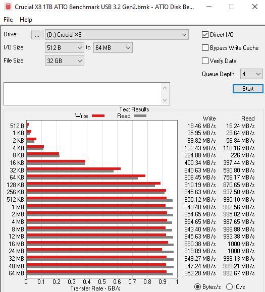 Crucial X8 1TB USB 3.2 Gen2 ATTO Benchmark