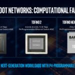 Intel Barefoot Tofino 1 3 Generations