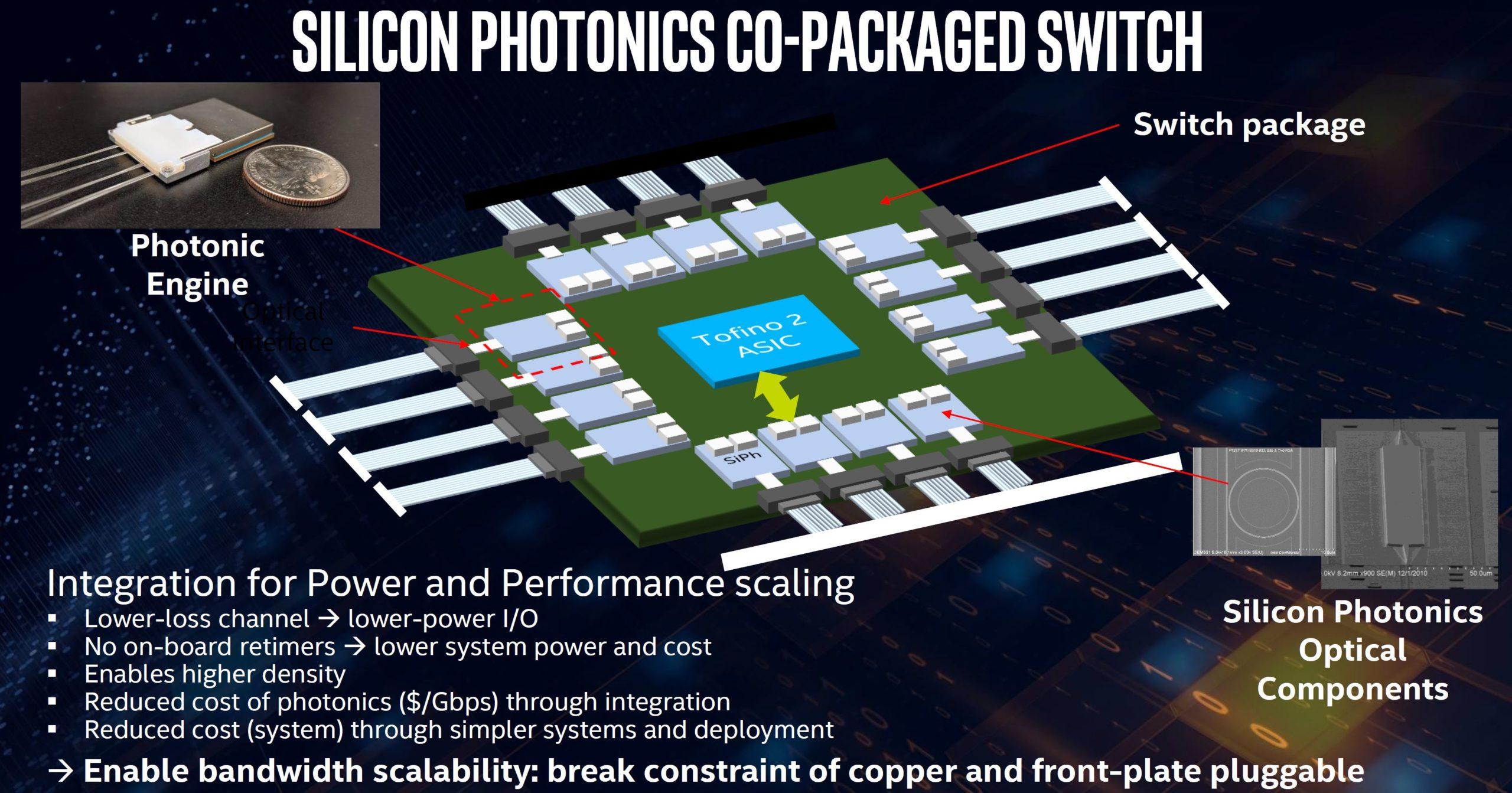 Intel Co Packaged Optics Diagram Tofino 2 2020 Gen