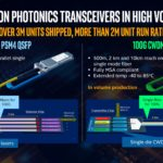 Intel Silicon Photonics 3M Units Shipped