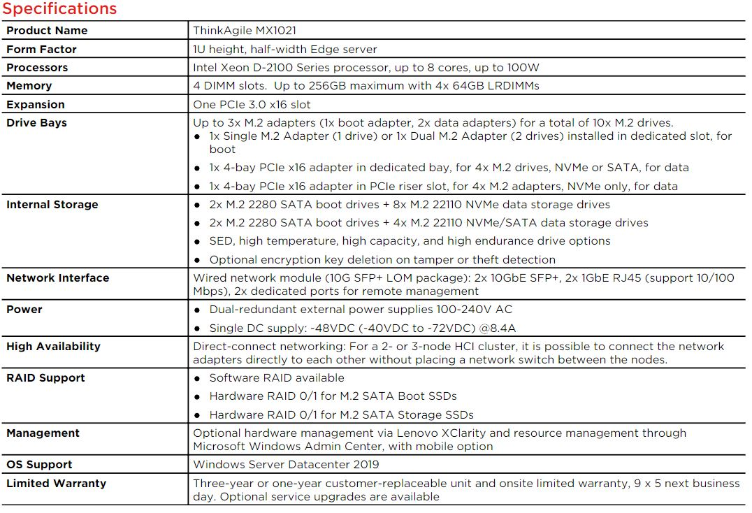 Lenovo ThinkAgile MX1021 Specs