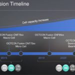 Marvell Octeon Fusion CNF95xx Timeline