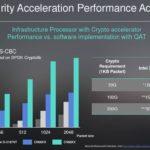Marvell Octeon TX2 Crypto V Intel QAT