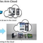 Marvell ThunderX Arm In Cloud