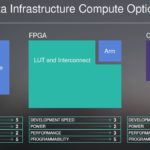 Marvell Traditional Data Infrastructure Compute Options