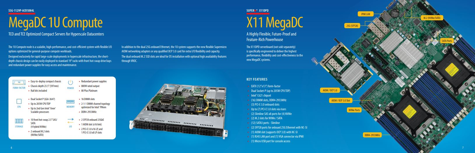 Supermicro MegaDC Launch Models