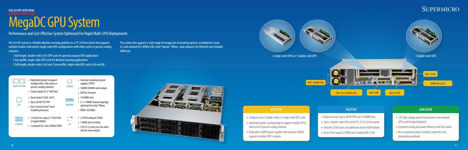 Supermicro MegaDC Launch Models
