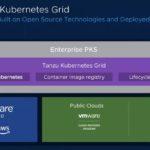 VMware Tanzu Kuberenetes Grid