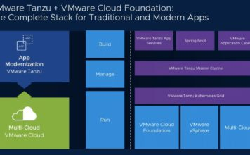 VMware Tanzu And Cloud Foundation