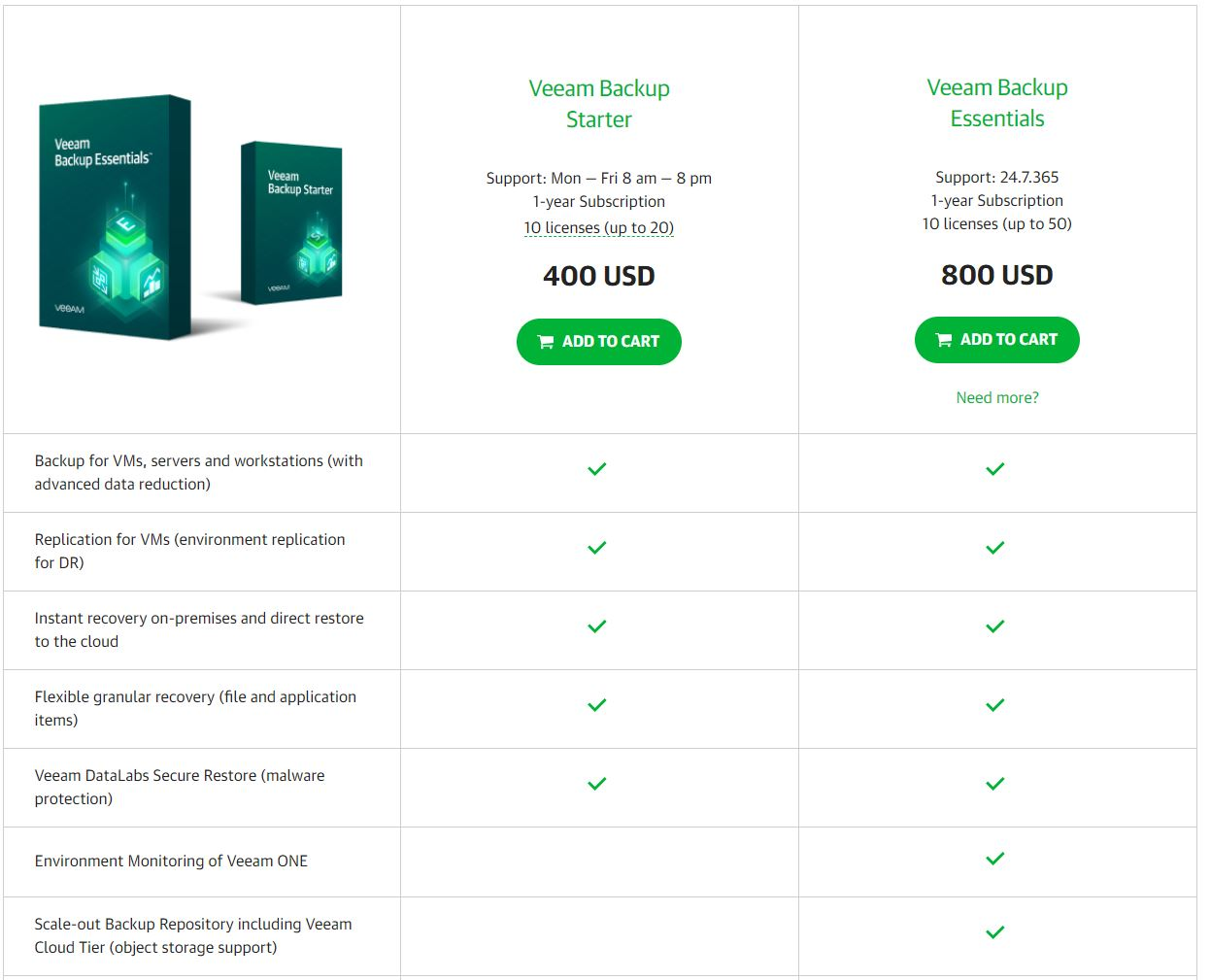 Veeam Backup Starter And Veeam Backup Essentials