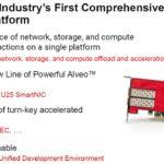 Xilinx Alveo U25 Announcement