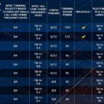 10th Gen Intel Core I5 And Core I3 Models