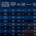 10th Gen Intel Core I9 And Core I7 Models