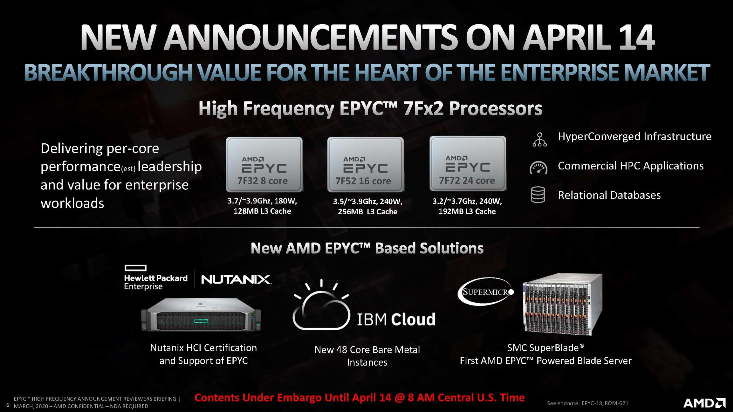 AMD EPYC 7Fx2 Launch Slides Series Overview