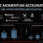AMD EPYC 7Fx2 Launch Systems And Instances Growth