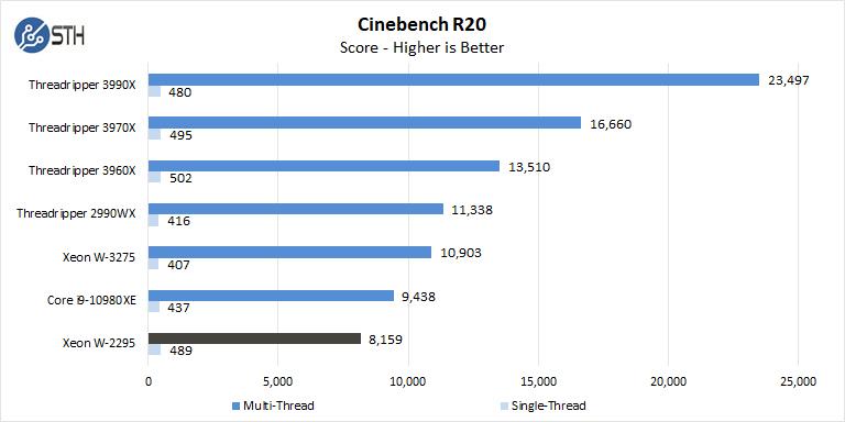 BOXX APEXX W3 Class Cinebench R20