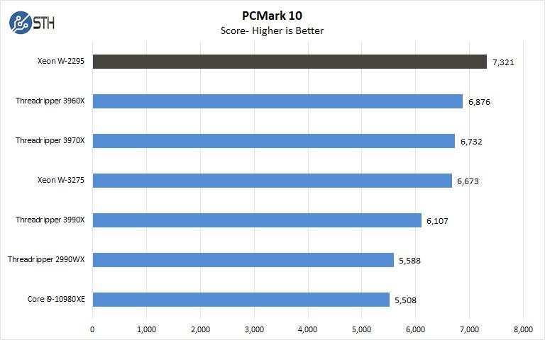 BOXX APEXX W3 Class PCMark 10