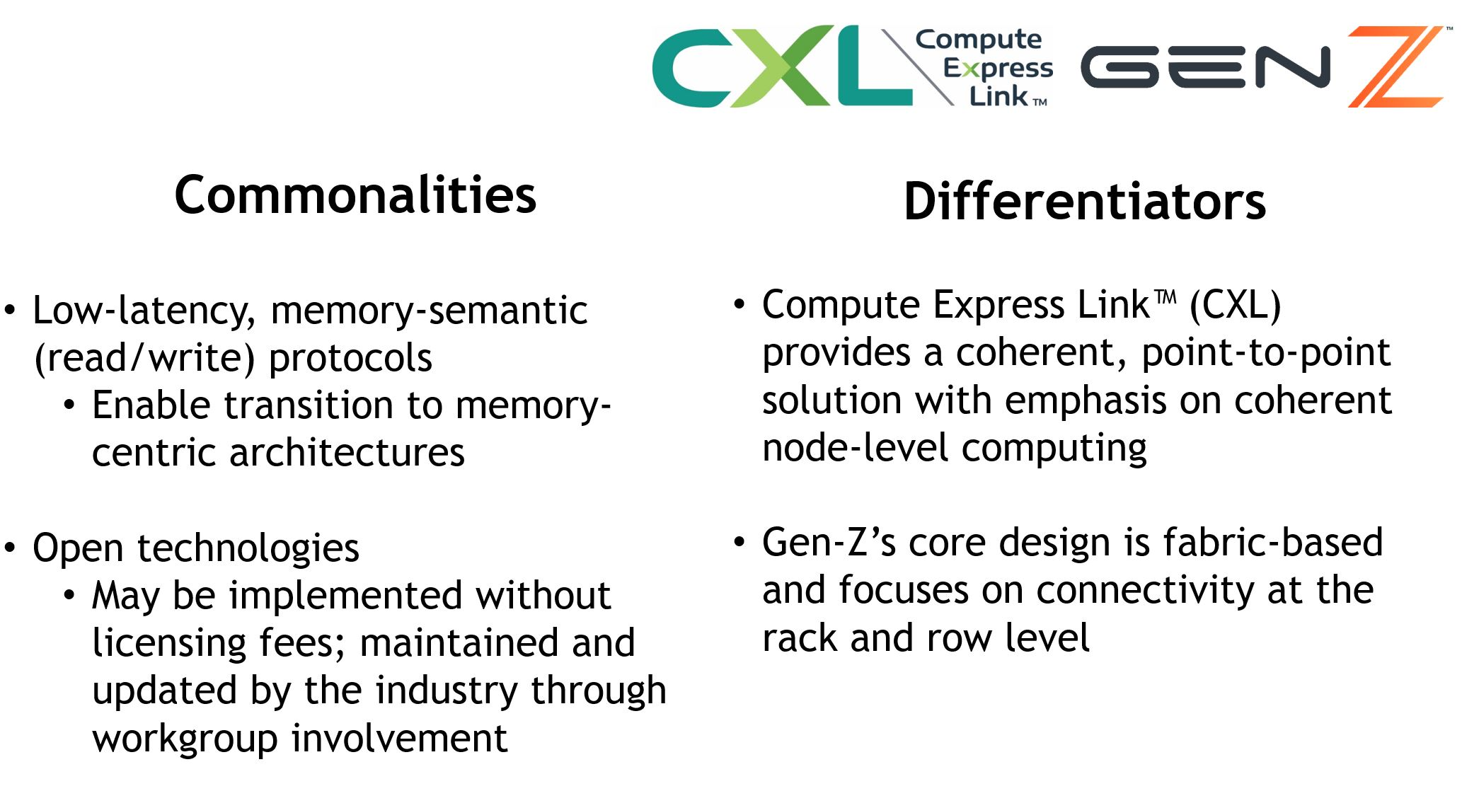 CXL And Gen Z MOU Commonalities And Differentiators