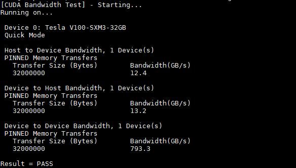 Inspur NF5488M5 BandwidthTest