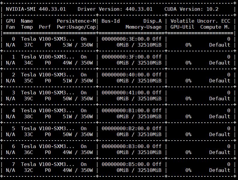 Inspur NF5488M5 Nvidia Smi