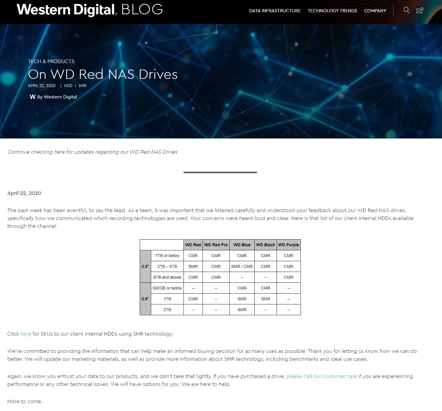 On WD Red NAS Drives Statement April 22 2020 By Western Digital
