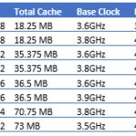 Ryzen 3000 CPUs V2