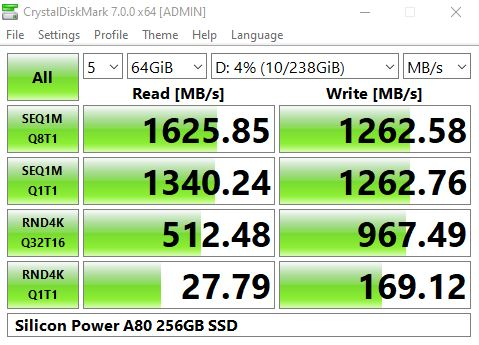 Silicon Power A80 256GB M.2 CrystalDiskMark Benchmark