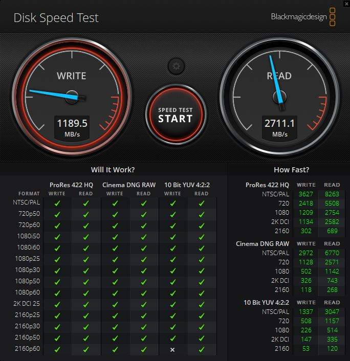 Silicon Power A80 256GB M.2 SSD Blackmagic Disk Speed Test Benchmark