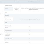 Synology VPN Plus Licensing Plan