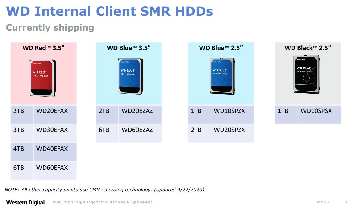WD SMR And CMR In Client Hard Drives As Of April 2020