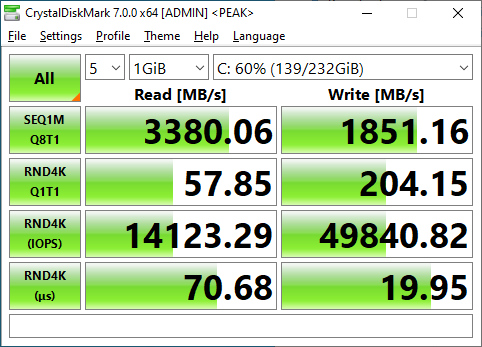 The 970 EVO Plus 250GB CrystalDiskMark results from our review