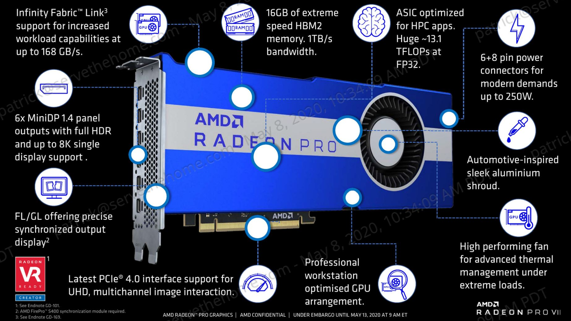 AMD Radeon Pro VII Overview Slide