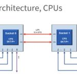 Facebook Next Gen System Architecture CPUs