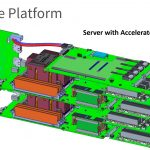 Facebook OCP Yosemite V3 Delta Lake Assembly Server With Accelerators 2OU