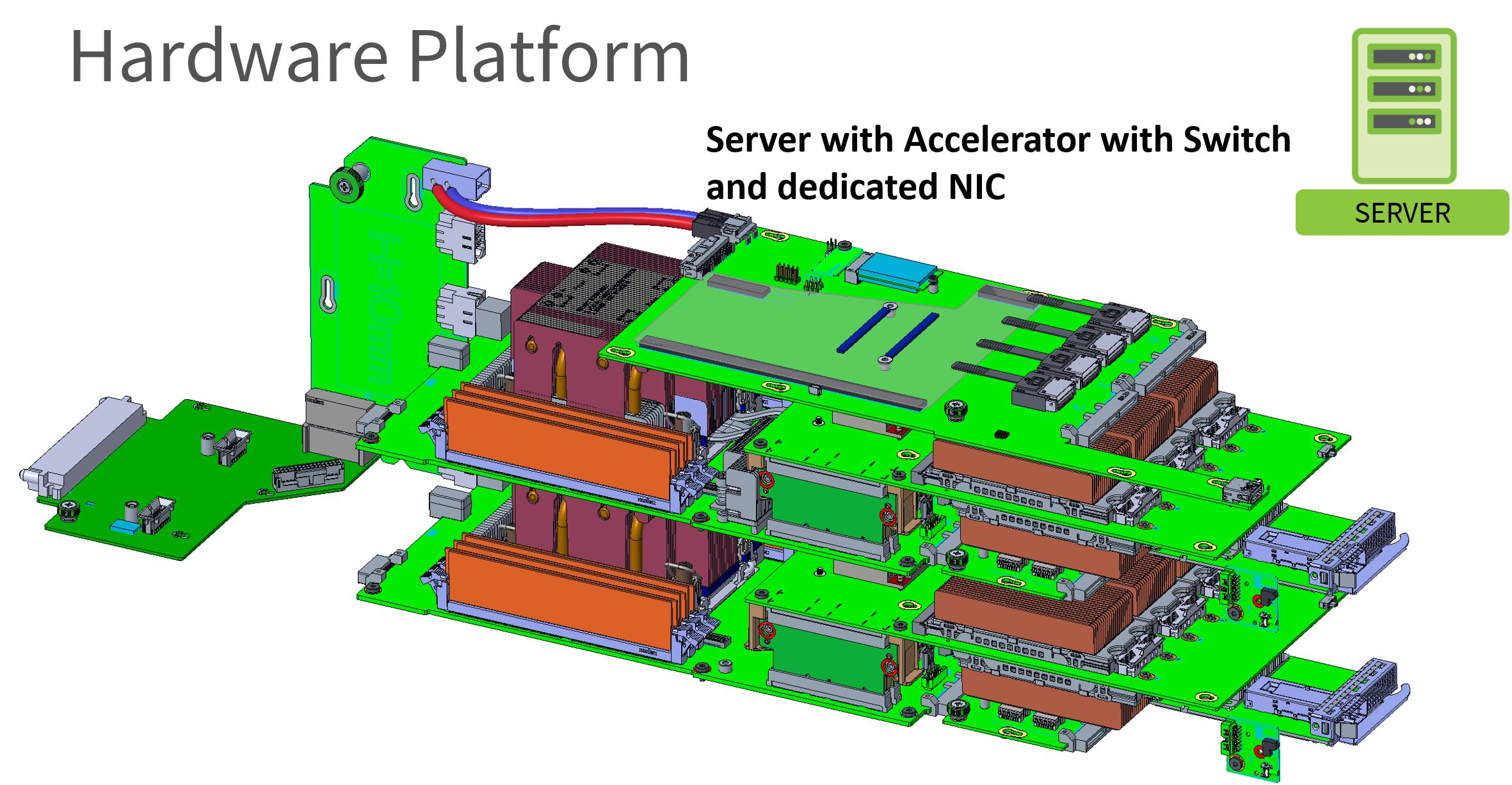 Facebook OCP Yosemite V3 Delta Lake Assembly Server With Accelerators 2OU Dedicated NIC