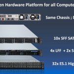 Inspur NF5180M6 1U Open Hardware Platform For Compute And Storage