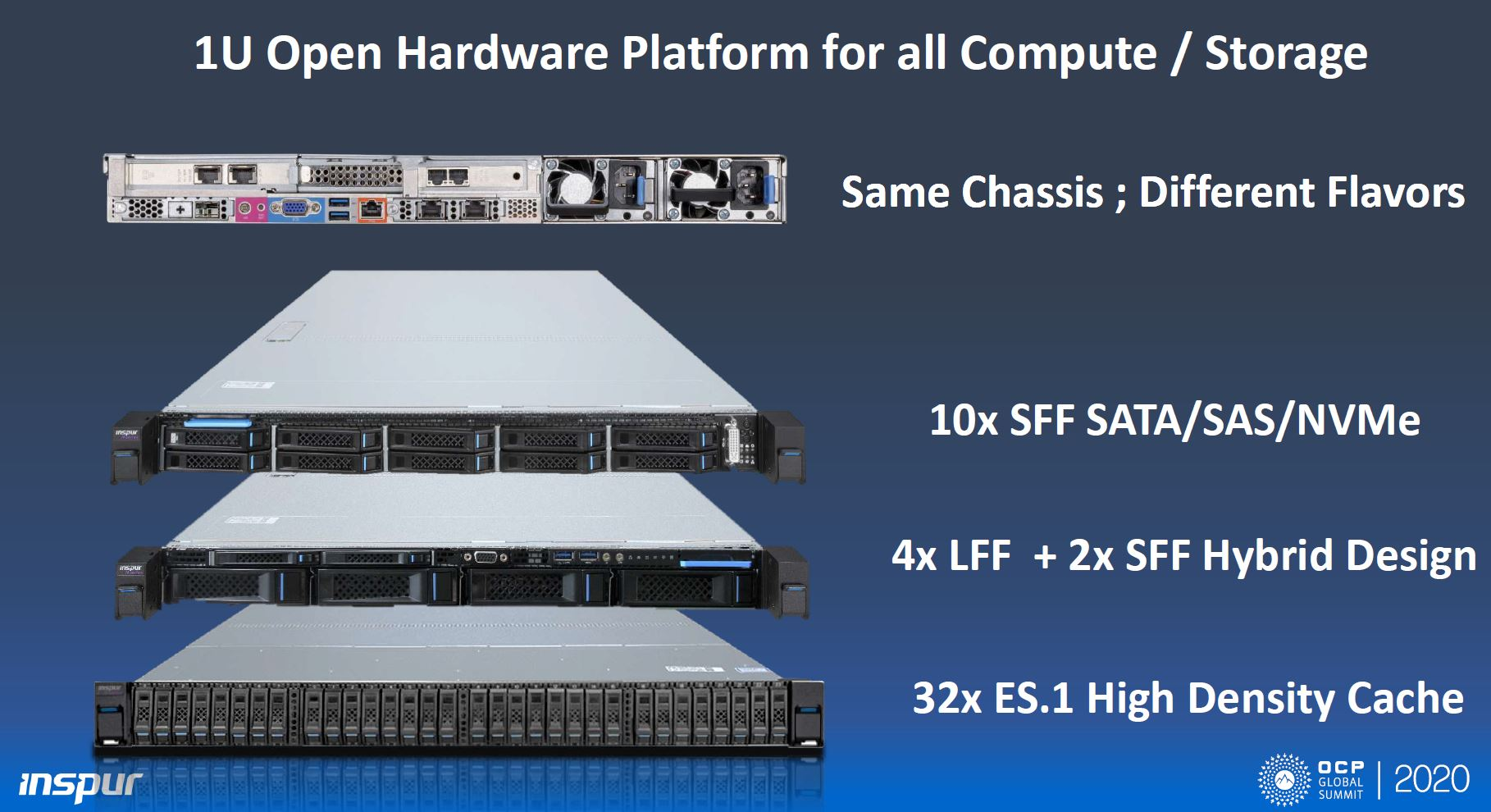 Inspur NF5180M6 1U Open Hardware Platform For Compute And Storage