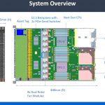 Inspur NF5180M6 1U System Overview